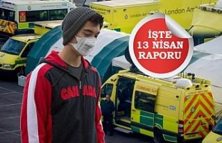 İngiltere'de Koronovirüs Ölümleri Hız Kesmedi