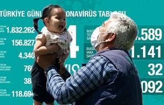 Bugün koronavirüsten 32 kişi hayatını kaybetti