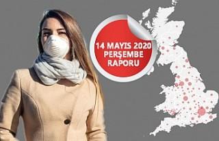 İngiltere'de Koronavirüsten Ölümler 34 Bin...