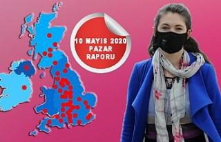İngiltere'de Koronavirüsten Ölüm Sayısı...