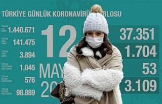 Kovid-19'dan iyileşen hasta sayısı 98 bin...