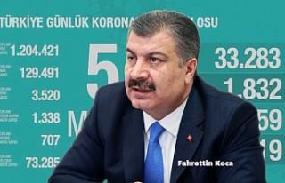 Türkiye'nin Bugünkü Koronavirüs Raporu Açıklandı