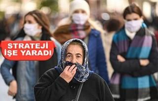 Economist Dergisinden Türkiye'nin Kovid-19'la...