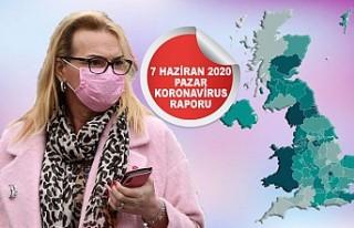 İngiltere'de Koronavirus Ölümlerinde Rekoru...