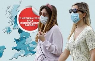 İngiltere'de Koronavirüsten Bugün 324 Kişi...