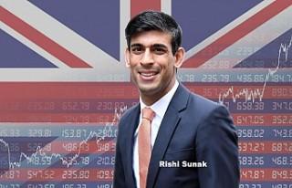 İngiltere'nin Kamu Borcu Ülke Ekonomisinin Büyüklüğünü...