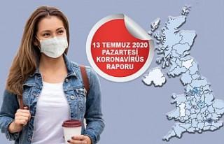 İngiltere'de Koronavirüs Ölüm Rakamı İlk...
