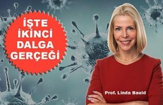 Koronavirüsün İkinci Dalgası Ne Zaman?