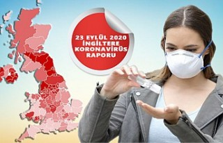 İngiltere'de Koronavirüs Vaka Sayısı Hızla...