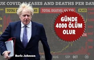 Başbakanın Önüne Konan Ağır Rapor