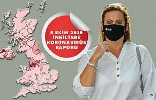 İngiltere'de Günlük Koronavirüs Vakası İlk...