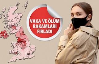 İngiltere'de Koronavirüs Rakamları Yine Zirve...