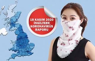 İngiltere'de Koronavirüsten 529 Kişi Daha...