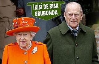 Kraliçe Elizabeth Ve Eşi Aşı Olacak Mı?