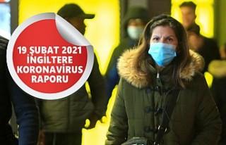 İngiltere'de Koronavirüs Salgınında En Son...