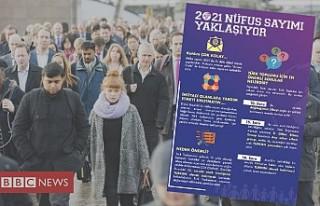 """İngiltere Türk Toplumuna """"Nüfus Sayımına..."""