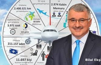 Bilal Ekşi, Türk Hava Yolları'nın 24 saatini anlattı