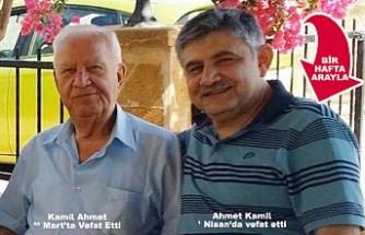 Ahmet Kamil Koronavirüsten Londra'da Hayatını Kaybetti