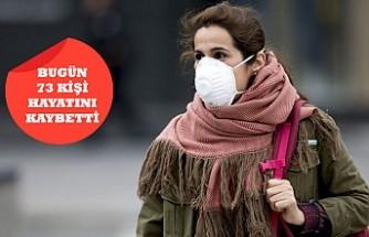 Türkiye'de Bugünün Kovid-19 Tablosu Açıklandı