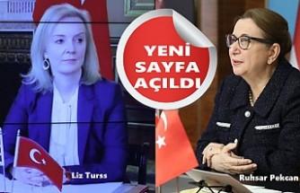 Türkiye ile Birleşik Krallık Arasında Serbest Ticaret Anlaşması İmzalandı