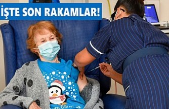 İngiltere'de Kaç Kişiye Aşı Yapıldığı Açıklandı